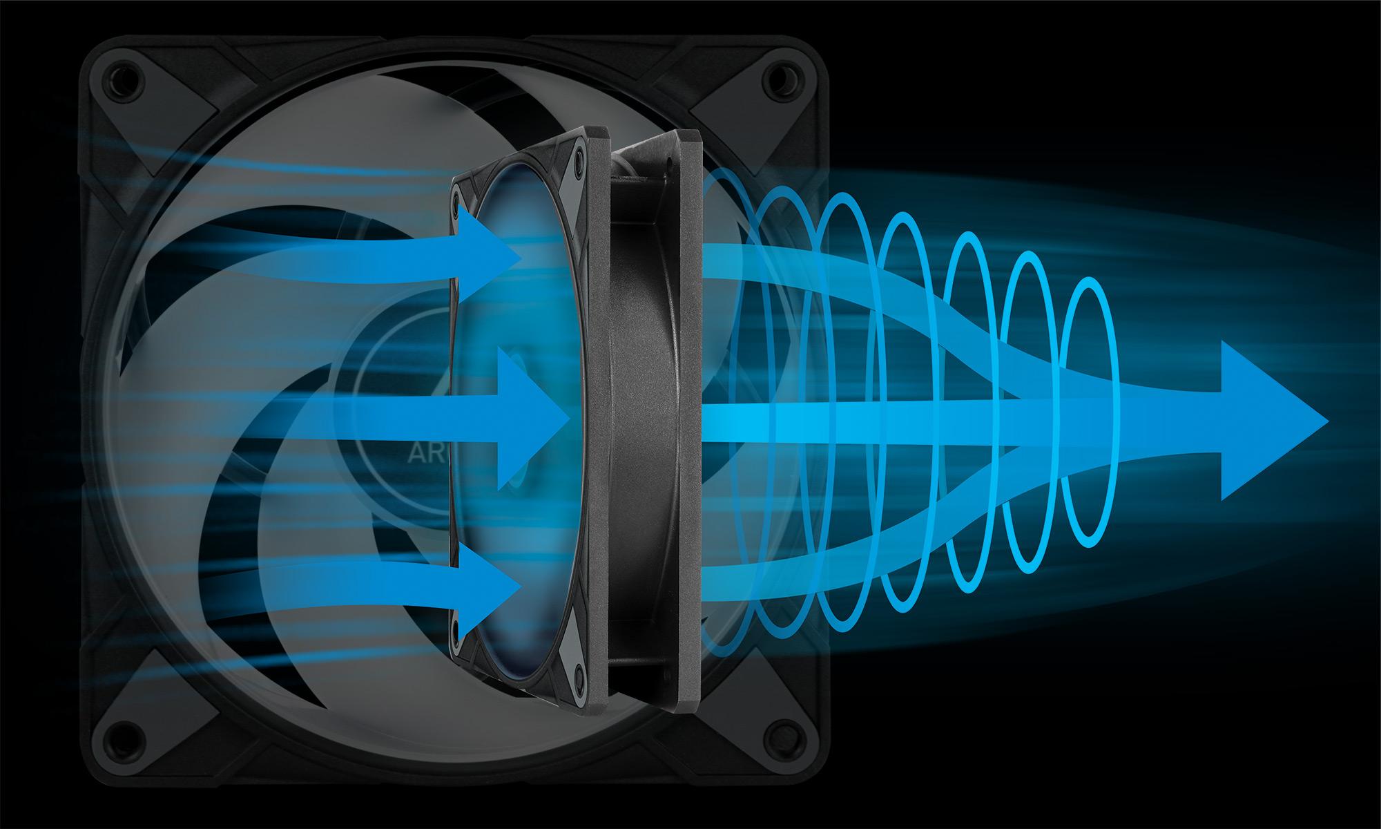 lf2-rgb-pressure-optimised-fans