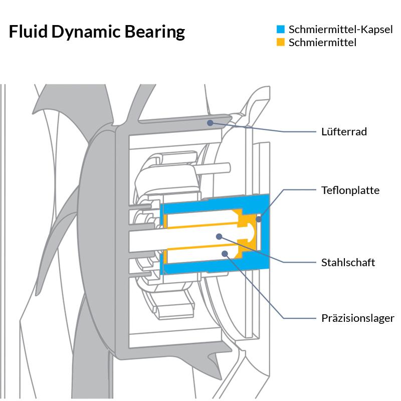 P_Series_fluid_dynamic_bearing_large