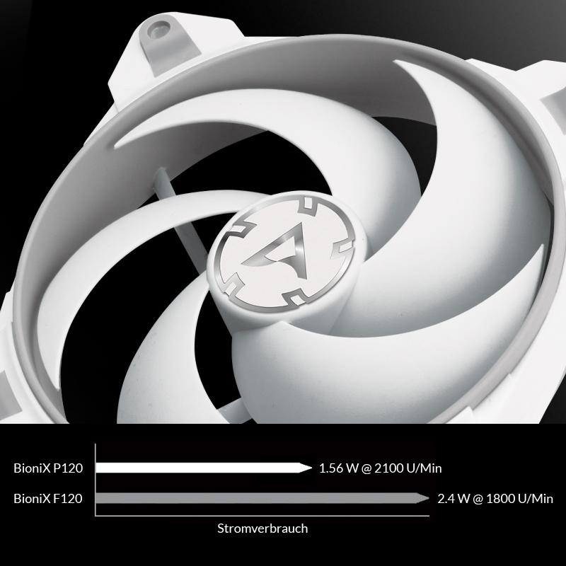 BioniX_P120_GRW03_DE