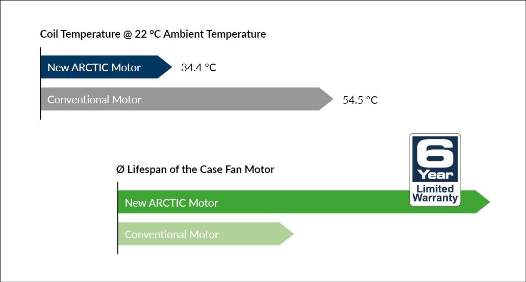 F03_temperature_EN