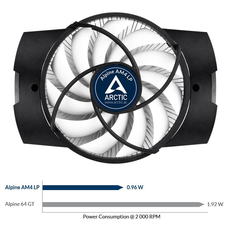 Alpine_AM4_LP_S03_EN
